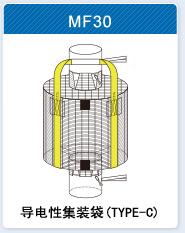 导电性集装袋(TYPE-C)