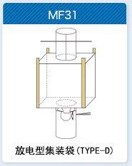 放电型集装袋(TYPE-D)